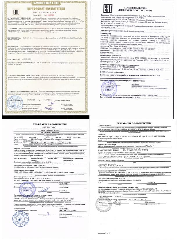 сертификат на ремонт тепловизора