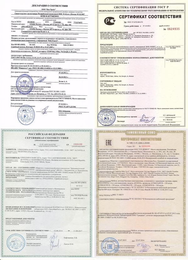 сертификат качества запчастей