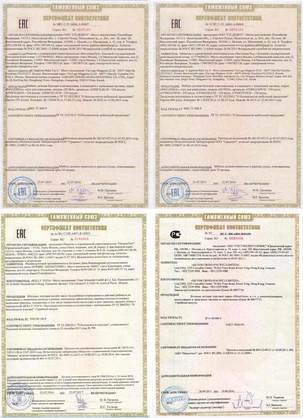 сертификат на комплектующие для тепловизоров